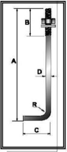 Karet Konstuksi - Gada Bina Usaha 081233069330 - Perhitungan Anchor Bolt dan Dynabolt